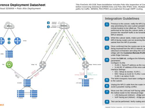 VeloCloud SDWAN + Palo Alto Firewall
